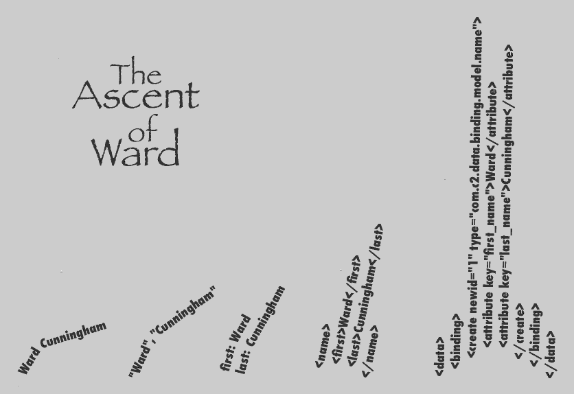 XML sucks: The Ascent of Ward